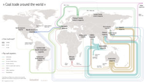 coal-trade-around-the-world-1